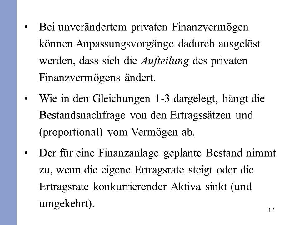 12 Bei unverändertem privaten Finanzvermögen können Anpassungsvorgänge dadurch ausgelöst werden, dass sich die Aufteilung des privaten Finanzvermögens