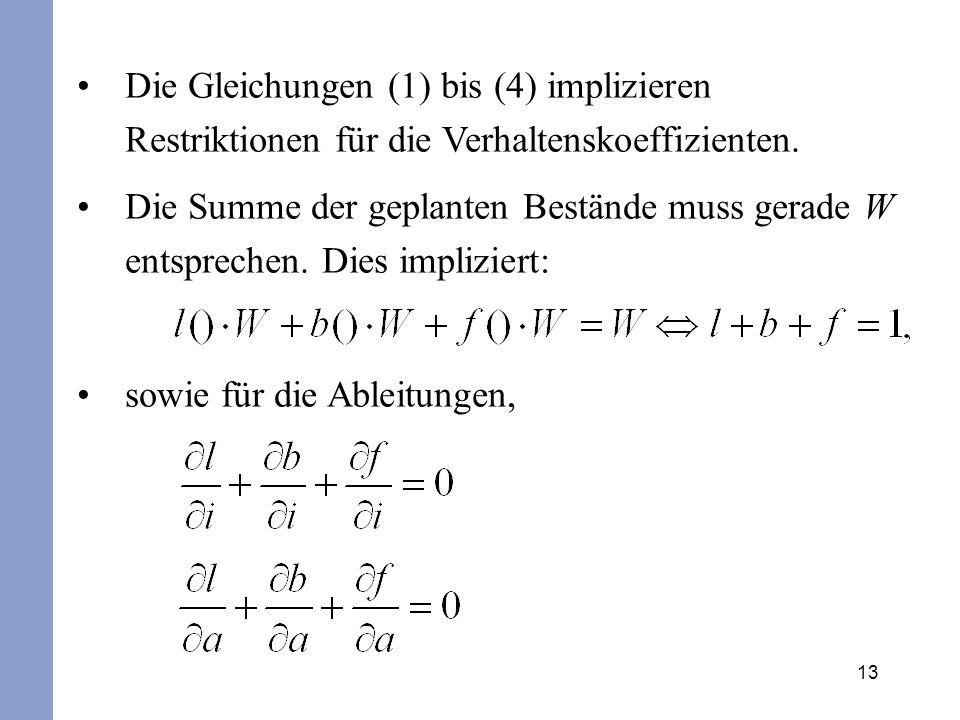 13 Die Gleichungen (1) bis (4) implizieren Restriktionen für die Verhaltenskoeffizienten. Die Summe der geplanten Bestände muss gerade W entsprechen.