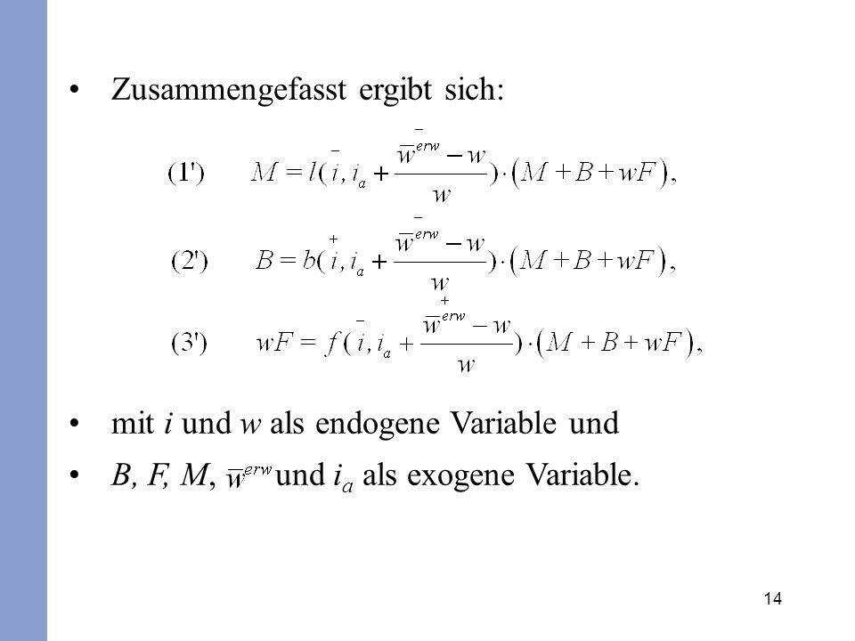 14 Zusammengefasst ergibt sich: mit i und w als endogene Variable und B, F, M, und i a als exogene Variable.