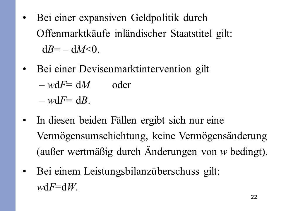 22 Bei einer expansiven Geldpolitik durch Offenmarktkäufe inländischer Staatstitel gilt: dB= – dM<0. Bei einer Devisenmarktintervention gilt – wdF= dM