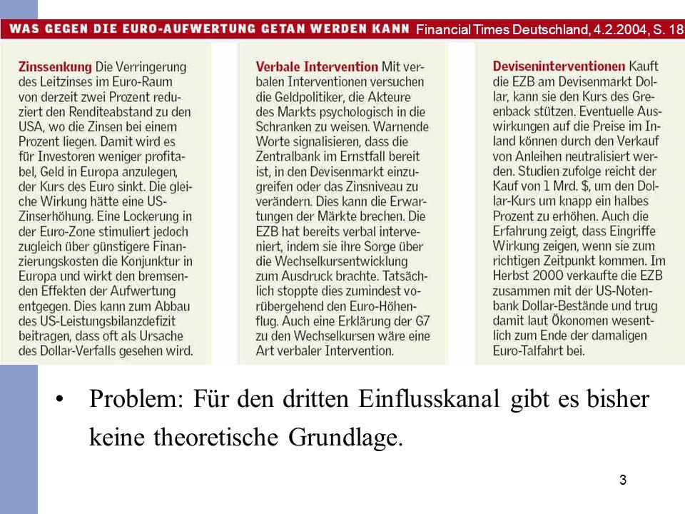 3 Financial Times Deutschland, 4.2.2004, S. 18 Problem: Für den dritten Einflusskanal gibt es bisher keine theoretische Grundlage.