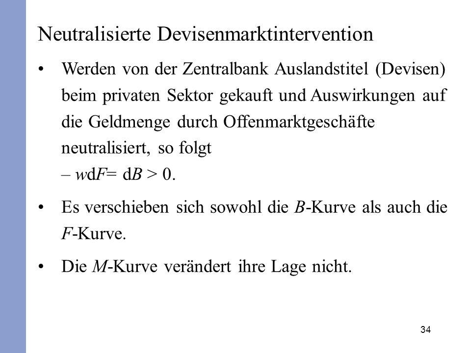 34 Neutralisierte Devisenmarktintervention Werden von der Zentralbank Auslandstitel (Devisen) beim privaten Sektor gekauft und Auswirkungen auf die Ge