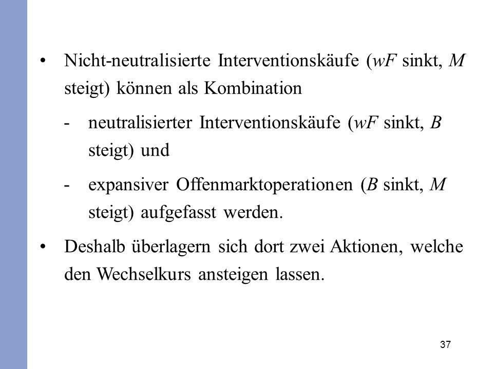 37 Nicht-neutralisierte Interventionskäufe (wF sinkt, M steigt) können als Kombination -neutralisierter Interventionskäufe (wF sinkt, B steigt) und -e
