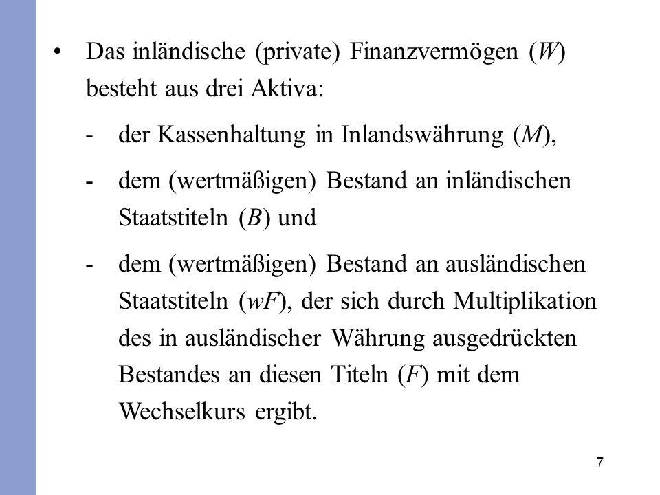 7 Das inländische (private) Finanzvermögen (W) besteht aus drei Aktiva: -der Kassenhaltung in Inlandswährung (M), -dem (wertmäßigen) Bestand an inländ