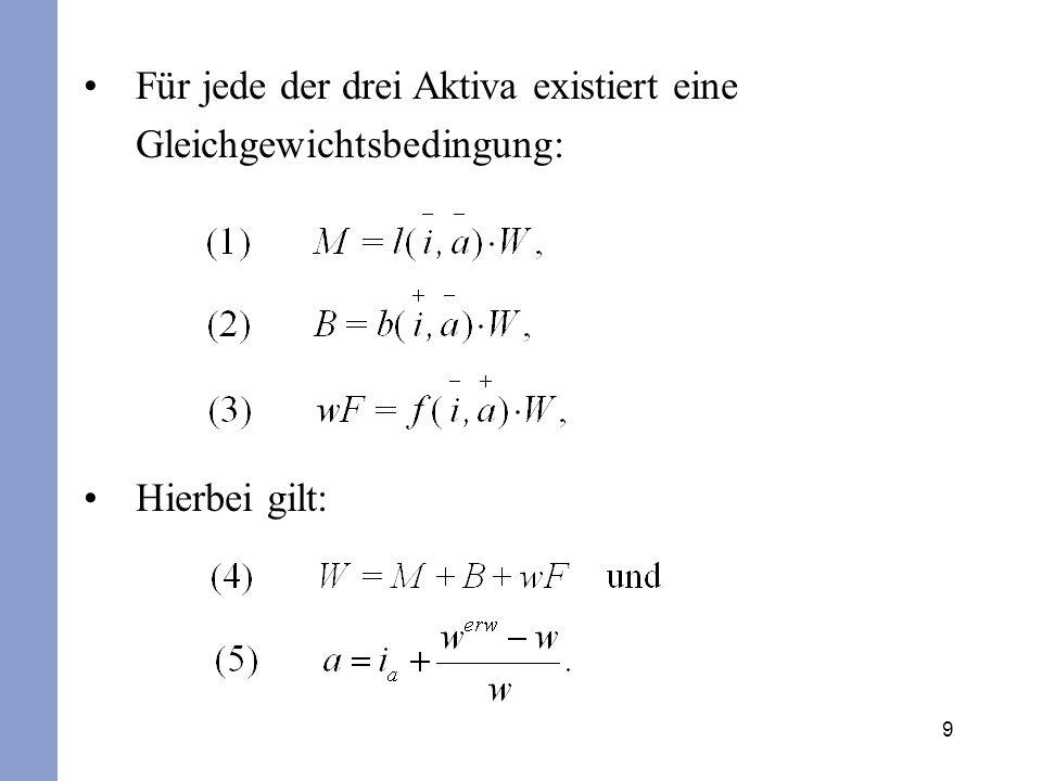 20 Diese Ungleichung impliziert, dass die B-Kurve steiler verläuft als die F-Kurve.