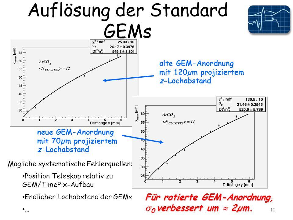 Auflösung der Standard GEMs 10 alte GEM-Anordnung mit 120µm projiziertem z-Lochabstand neue GEM-Anordnung mit 70µm projiziertem z-Lochabstand Für rotierte GEM-Anordnung, 0 verbessert um 2µm.