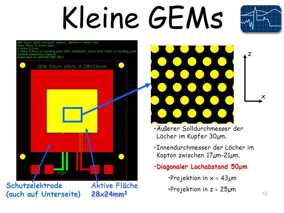 Kleine GEMs 12 Schutzelektrode (auch auf Unterseite) 28x24mm 2 Aktive Fläche 28x24mm 2 Äußerer Solldurchmesser der Löcher im Kupfer 30µm.