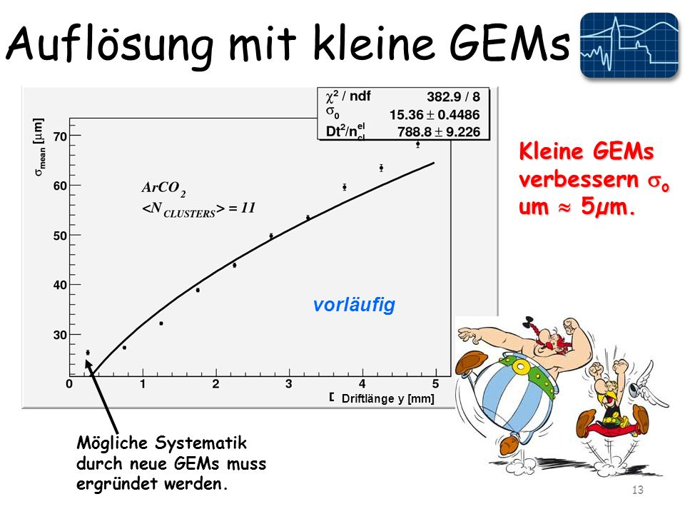 Auflösung mit kleine GEMs 13 Mögliche Systematik durch neue GEMs muss ergründet werden.