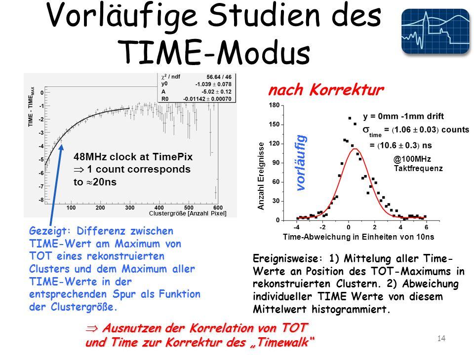 Vorläufige Studien des TIME-Modus 14 Gezeigt: Differenz zwischen TIME-Wert am Maximum von TOT eines rekonstruierten Clusters und dem Maximum aller TIME-Werte in der entsprechenden Spur als Funktion der Clustergröße.