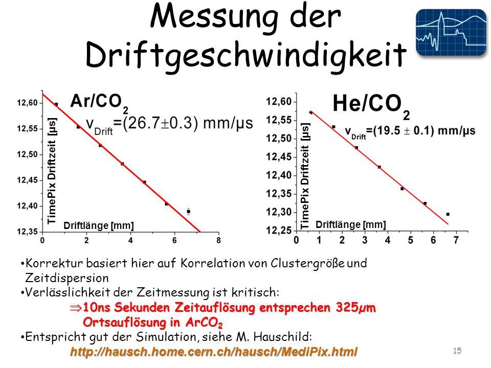 Messung der Driftgeschwindigkeit 15 Korrektur basiert hier auf Korrelation von Clustergröße und Zeitdispersion Verlässlichkeit der Zeitmessung ist kritisch: 10ns Sekunden Zeitauflösung entsprechen 325µm Ortsauflösung in ArCO 2 10ns Sekunden Zeitauflösung entsprechen 325µm Ortsauflösung in ArCO 2 http://hausch.home.cern.ch/hausch/MediPix.html Entspricht gut der Simulation, siehe M.