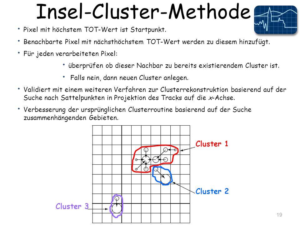 19 Insel-Cluster-Methode Pixel mit höchstem TOT-Wert ist Startpunkt.