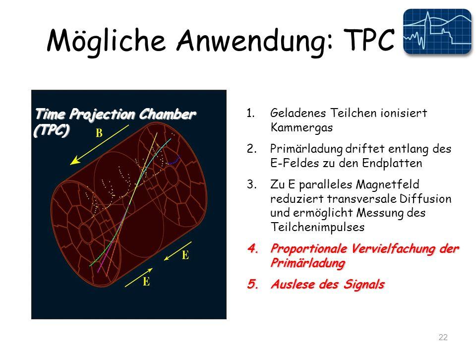 Mögliche Anwendung: TPC 22 1.Geladenes Teilchen ionisiert Kammergas 2.Primärladung driftet entlang des E-Feldes zu den Endplatten 3.Zu E paralleles Magnetfeld reduziert transversale Diffusion und ermöglicht Messung des Teilchenimpulses 4.Proportionale Vervielfachung der Primärladung 5.Auslese des Signals Time Projection Chamber (TPC)