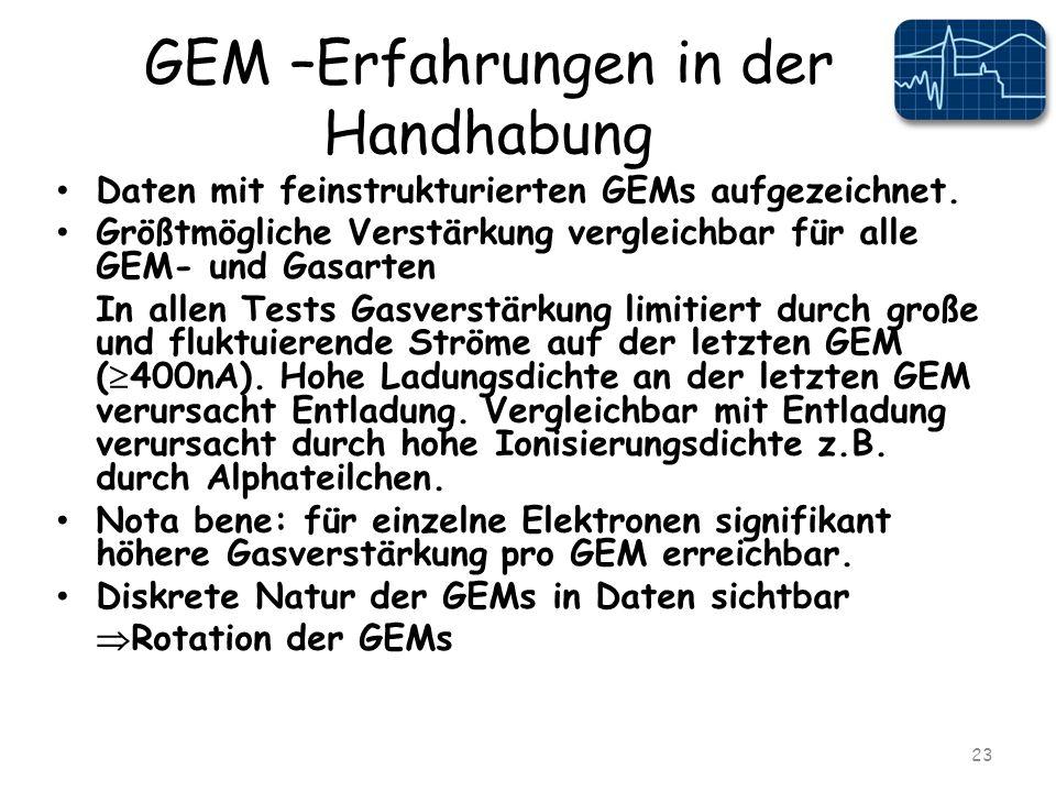 GEM –Erfahrungen in der Handhabung Daten mit feinstrukturierten GEMs aufgezeichnet.