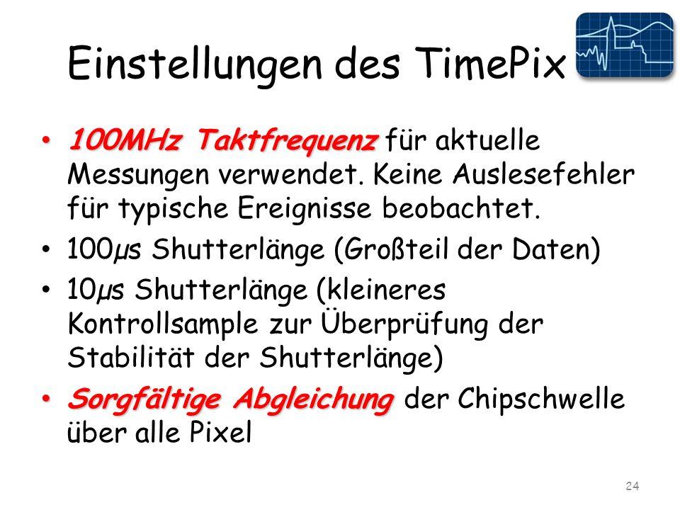 Einstellungen des TimePix 100MHz Taktfrequenz 100MHz Taktfrequenz für aktuelle Messungen verwendet.