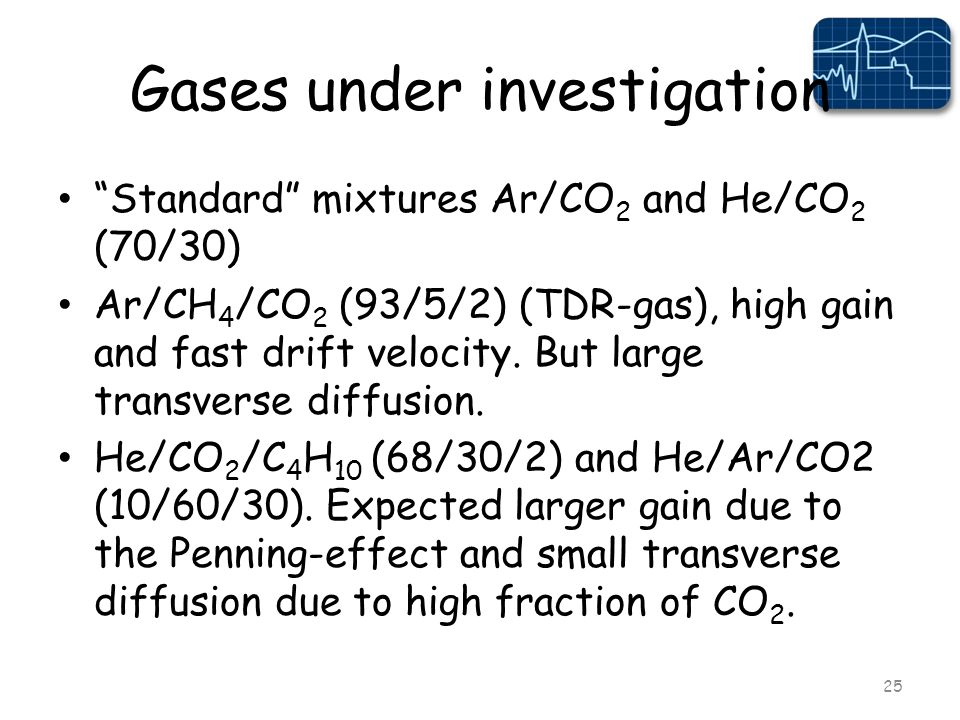 Gases under investigation Standard mixtures Ar/CO 2 and He/CO 2 (70/30) Ar/CH 4 /CO 2 (93/5/2) (TDR-gas), high gain and fast drift velocity.