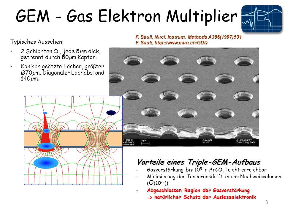 GEM - Gas Elektron Multiplier Typisches Aussehen: 2 Schichten Cu, jede 5µm dick, getrennt durch 50µm Kapton..