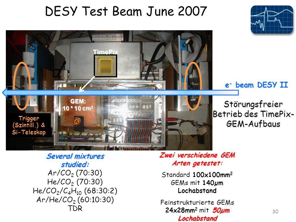 DESY Test Beam June 2007 30 e - beam DESY II GEM: 10 * 10 cm 2 TimePix Trigger (Szintill.) & Si-Teleskop Several mixtures studied: Ar/CO 2 (70:30) He/CO 2 (70:30) He/CO 2 /C 4 H 10 (68:30:2) Ar/He/CO 2 (60:10:30) TDR Störungsfreier Betrieb des TimePix- GEM-Aufbaus Zwei verschiedene GEM Arten getestet: Standard 100x100mm 2 GEMs mit 140µm Lochabstand 50µm Lochabstand Feinstrukturierte GEMs 24x28mm 2 mit 50µm Lochabstand