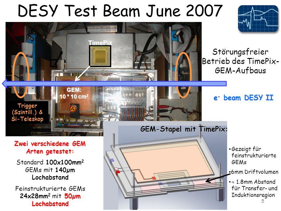 DESY Test Beam June 2007 5 e - beam DESY II GEM: 10 * 10 cm 2 TimePix Trigger (Szintill.) & Si-Teleskop Störungsfreier Betrieb des TimePix- GEM-Aufbaus Zwei verschiedene GEM Arten getestet: Standard 100x100mm 2 GEMs mit 140µm Lochabstand 50µm Lochabstand Feinstrukturierte GEMs 24x28mm 2 mit 50µm Lochabstand GEM-Stapel mit TimePix: Gezeigt für feinstrukturierte GEMs 6mm Driftvolumen 1.8mm Abstand für Transfer- und Induktionsregion