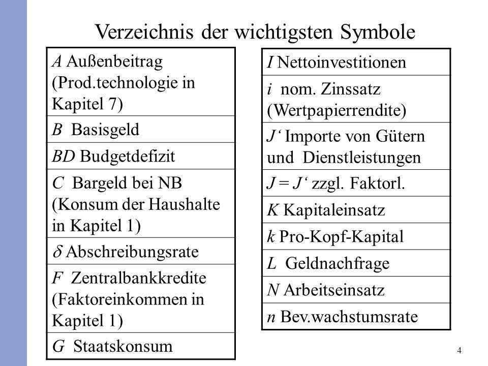 4 Verzeichnis der wichtigsten Symbole A Außenbeitrag (Prod.technologie in Kapitel 7) B Basisgeld BD Budgetdefizit C Bargeld bei NB (Konsum der Haushal