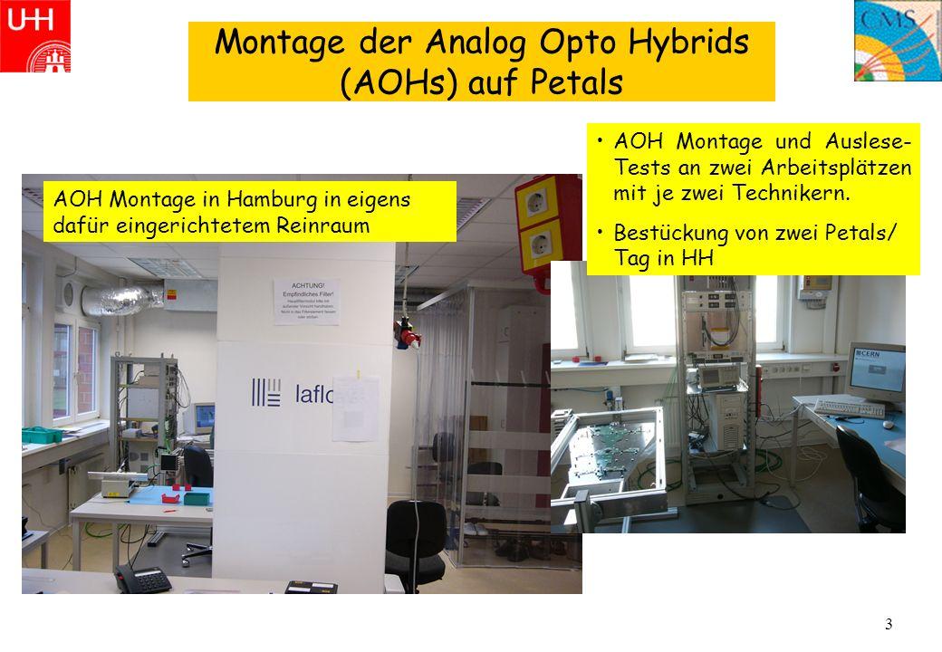 3 Montage der Analog Opto Hybrids (AOHs) auf Petals AOH Montage in Hamburg in eigens dafür eingerichtetem Reinraum AOH Montage und Auslese- Tests an z