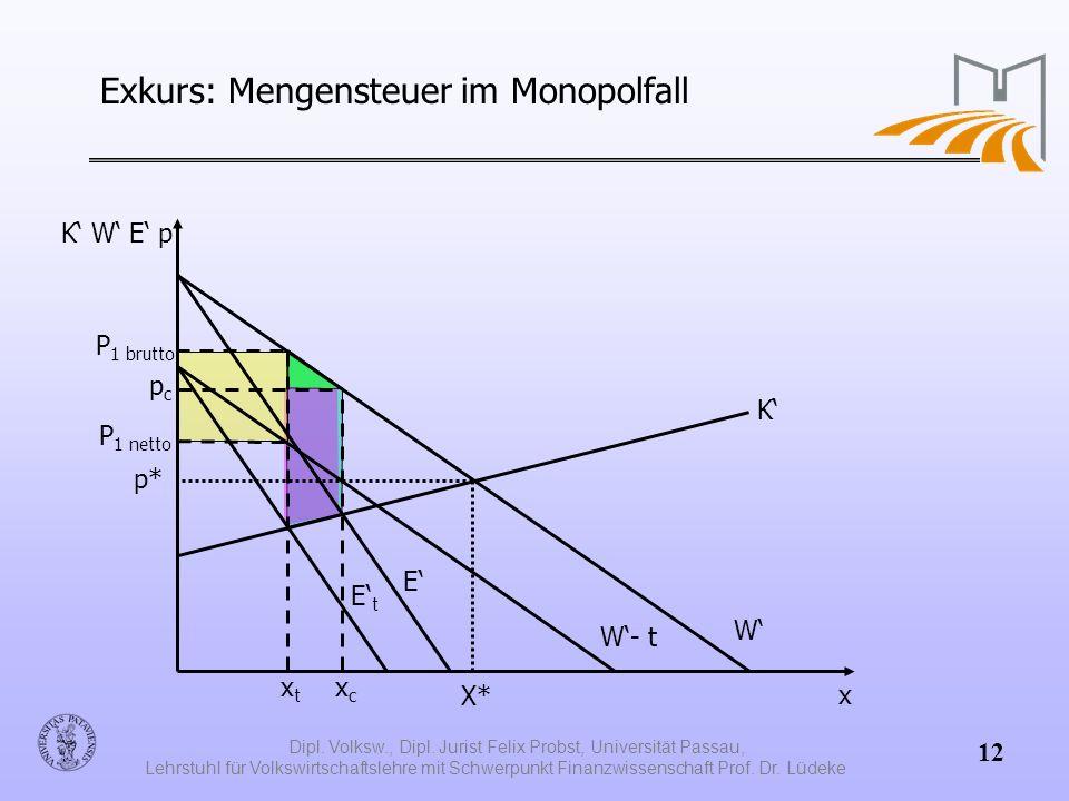 Dipl. Volksw., Dipl. Jurist Felix Probst, Universität Passau, Lehrstuhl für Volkswirtschaftslehre mit Schwerpunkt Finanzwissenschaft Prof. Dr. Lüdeke