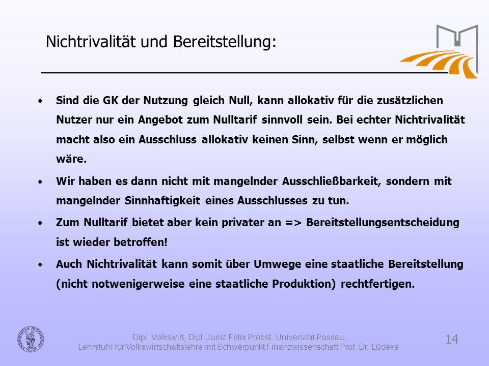 14 Dipl. Volkswirt, Dipl. Jurist Felix Probst, Universität Passau, Lehrstuhl für Volkswirtschaftslehre mit Schwerpunkt Finanzwissenschaft Prof. Dr. Lü