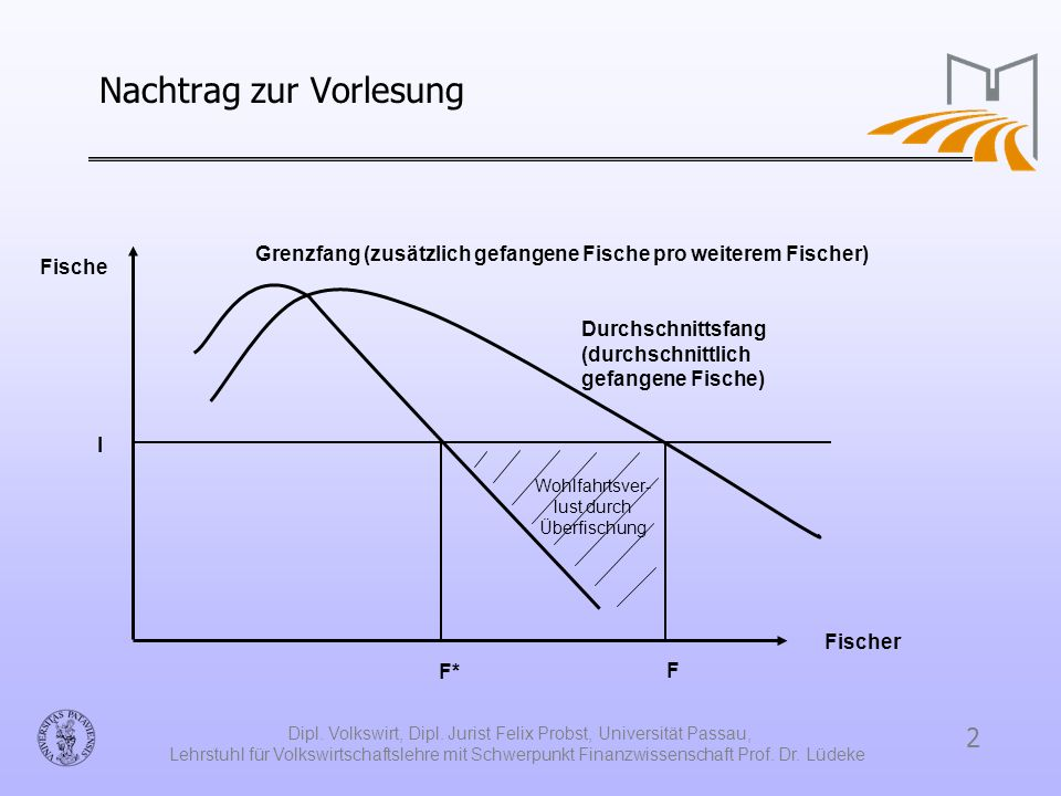2 Dipl. Volkswirt, Dipl. Jurist Felix Probst, Universität Passau, Lehrstuhl für Volkswirtschaftslehre mit Schwerpunkt Finanzwissenschaft Prof. Dr. Lüd