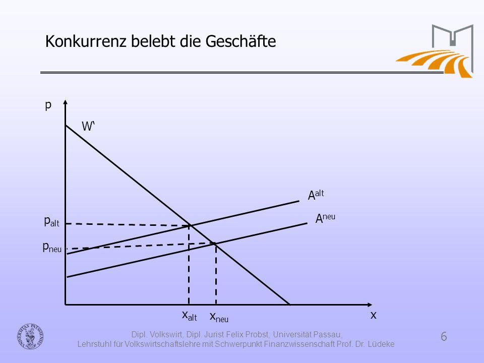 7 Dipl.Volkswirt, Dipl.