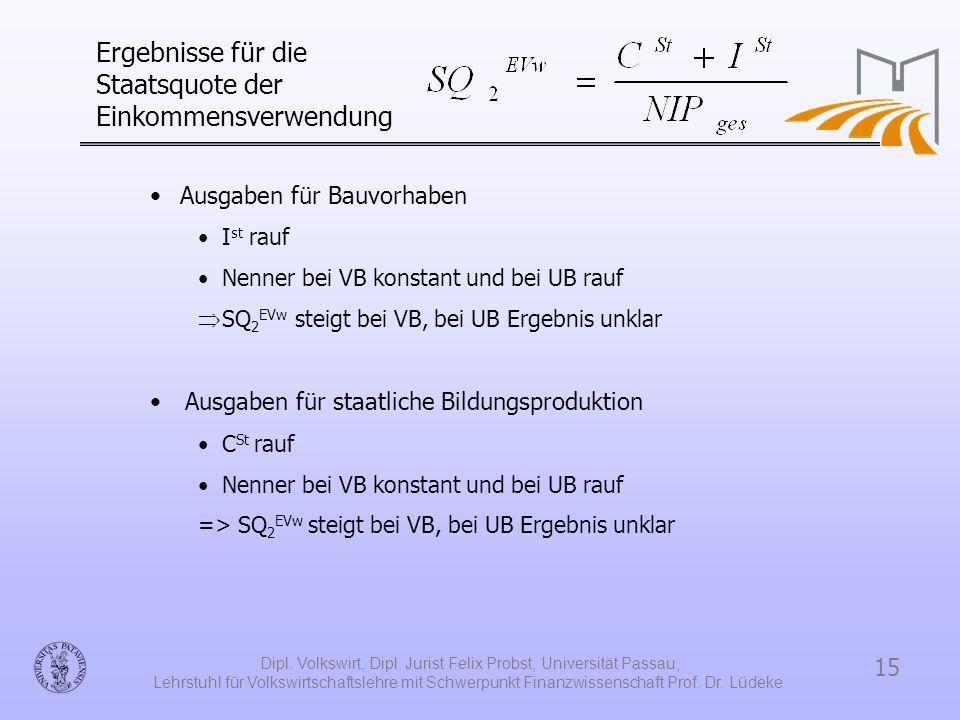 16 Dipl.Volkswirt, Dipl.