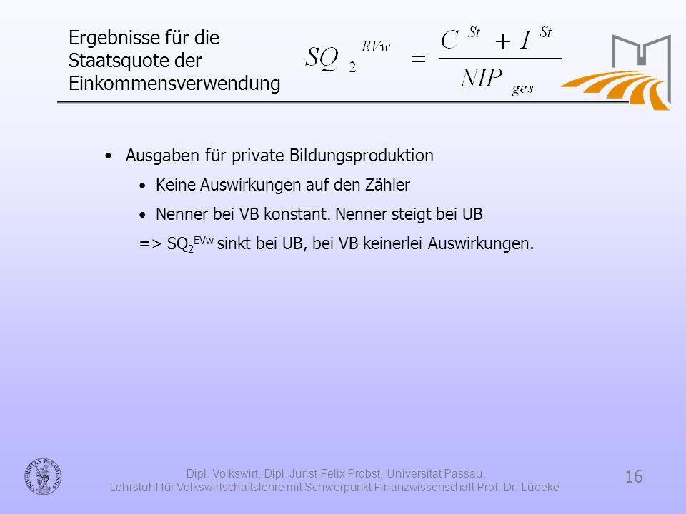 16 Dipl. Volkswirt, Dipl. Jurist Felix Probst, Universität Passau, Lehrstuhl für Volkswirtschaftslehre mit Schwerpunkt Finanzwissenschaft Prof. Dr. Lü