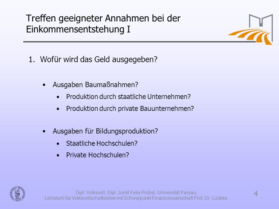 4 Dipl. Volkswirt, Dipl. Jurist Felix Probst, Universität Passau, Lehrstuhl für Volkswirtschaftslehre mit Schwerpunkt Finanzwissenschaft Prof. Dr. Lüd
