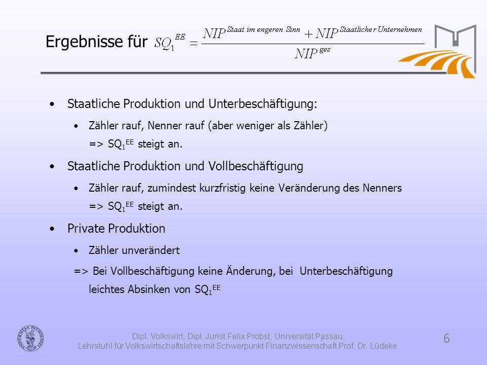 6 Dipl. Volkswirt, Dipl. Jurist Felix Probst, Universität Passau, Lehrstuhl für Volkswirtschaftslehre mit Schwerpunkt Finanzwissenschaft Prof. Dr. Lüd