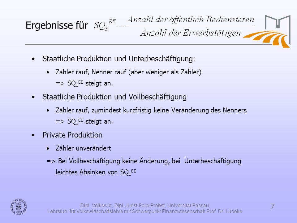 8 Dipl.Volkswirt, Dipl.