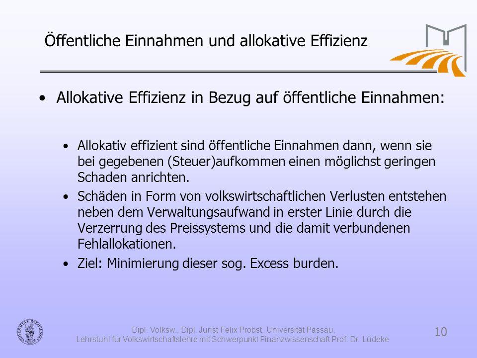 10 Dipl. Volksw., Dipl. Jurist Felix Probst, Universität Passau, Lehrstuhl für Volkswirtschaftslehre mit Schwerpunkt Finanzwissenschaft Prof. Dr. Lüde