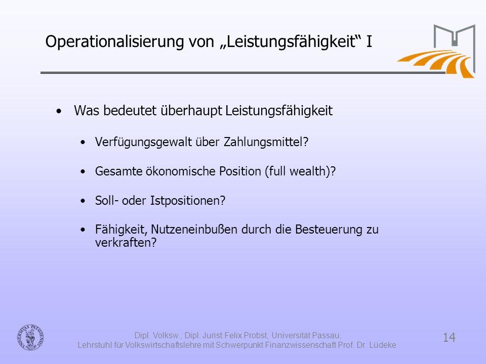 14 Dipl. Volksw., Dipl. Jurist Felix Probst, Universität Passau, Lehrstuhl für Volkswirtschaftslehre mit Schwerpunkt Finanzwissenschaft Prof. Dr. Lüde