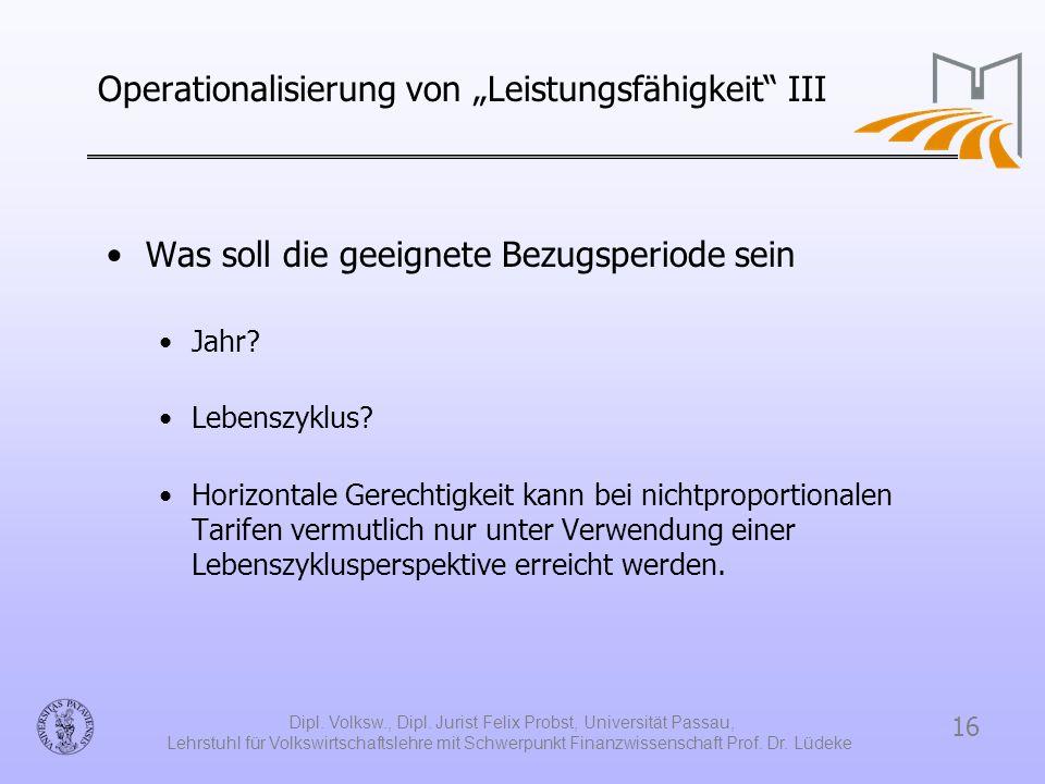 16 Dipl. Volksw., Dipl. Jurist Felix Probst, Universität Passau, Lehrstuhl für Volkswirtschaftslehre mit Schwerpunkt Finanzwissenschaft Prof. Dr. Lüde