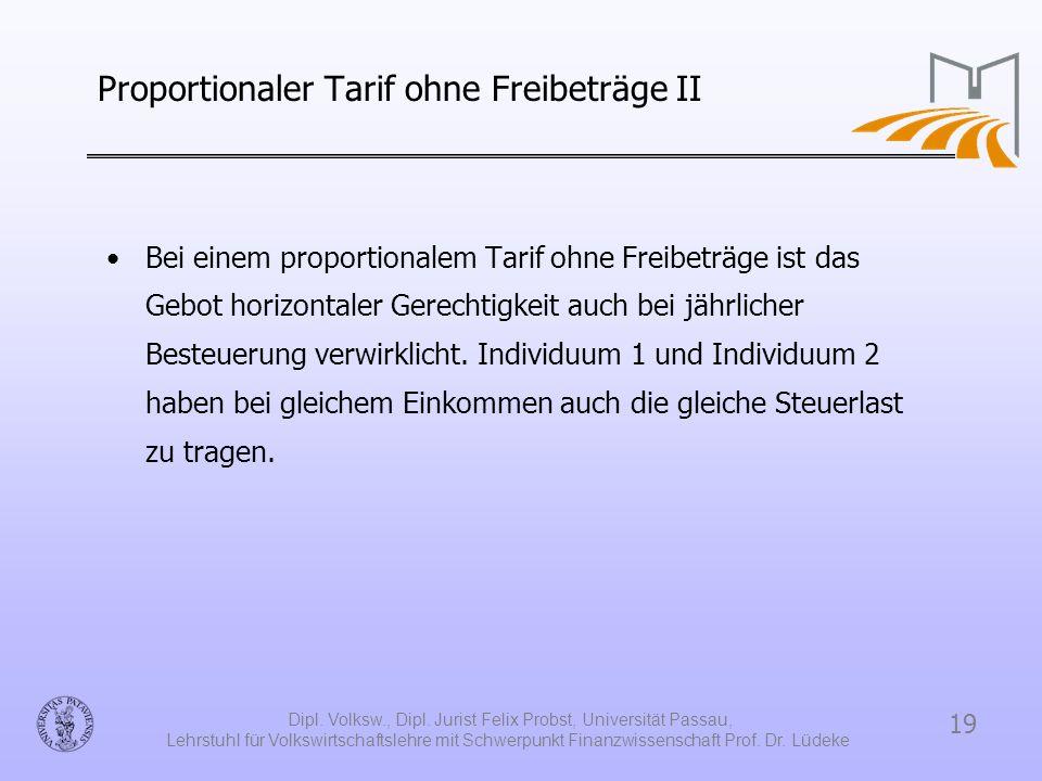 19 Dipl. Volksw., Dipl. Jurist Felix Probst, Universität Passau, Lehrstuhl für Volkswirtschaftslehre mit Schwerpunkt Finanzwissenschaft Prof. Dr. Lüde
