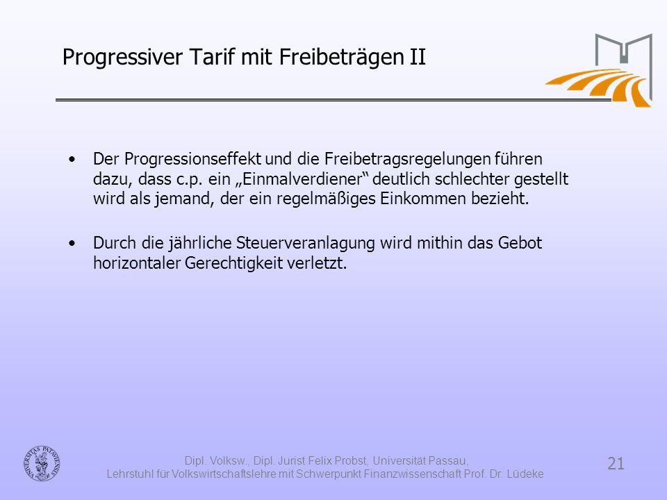 21 Dipl. Volksw., Dipl. Jurist Felix Probst, Universität Passau, Lehrstuhl für Volkswirtschaftslehre mit Schwerpunkt Finanzwissenschaft Prof. Dr. Lüde