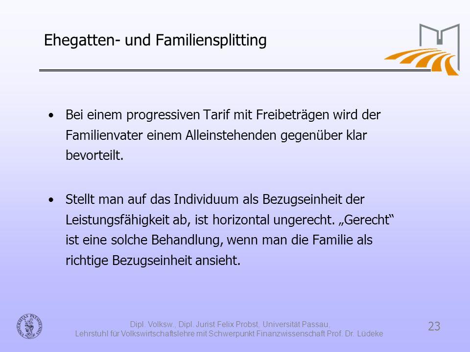 23 Dipl. Volksw., Dipl. Jurist Felix Probst, Universität Passau, Lehrstuhl für Volkswirtschaftslehre mit Schwerpunkt Finanzwissenschaft Prof. Dr. Lüde