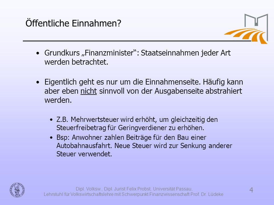 4 Dipl. Volksw., Dipl. Jurist Felix Probst, Universität Passau, Lehrstuhl für Volkswirtschaftslehre mit Schwerpunkt Finanzwissenschaft Prof. Dr. Lüdek