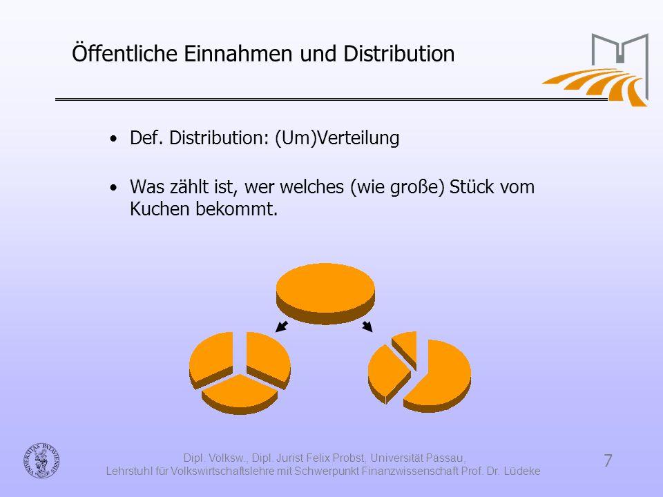 7 Dipl. Volksw., Dipl. Jurist Felix Probst, Universität Passau, Lehrstuhl für Volkswirtschaftslehre mit Schwerpunkt Finanzwissenschaft Prof. Dr. Lüdek
