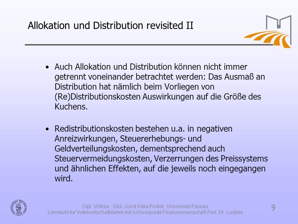 9 Dipl. Volksw., Dipl. Jurist Felix Probst, Universität Passau, Lehrstuhl für Volkswirtschaftslehre mit Schwerpunkt Finanzwissenschaft Prof. Dr. Lüdek