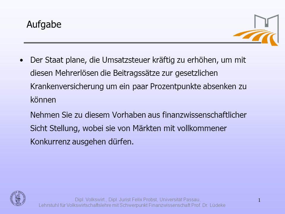 Dipl.Volkswirt., Dipl.