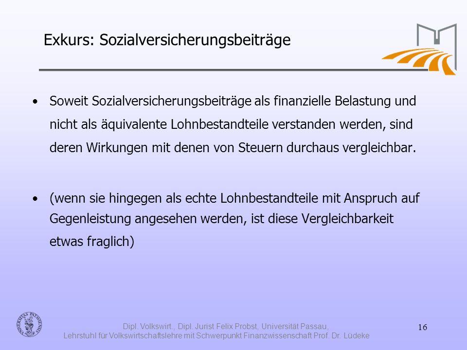 Dipl. Volkswirt., Dipl. Jurist Felix Probst, Universität Passau, Lehrstuhl für Volkswirtschaftslehre mit Schwerpunkt Finanzwissenschaft Prof. Dr. Lüde