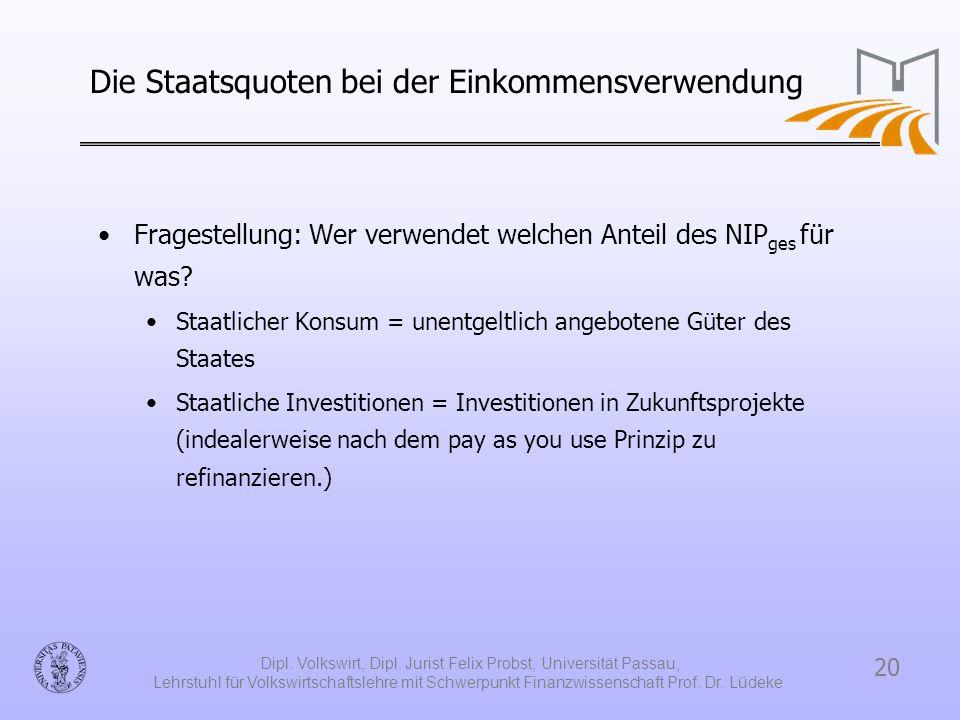 20 Dipl. Volkswirt, Dipl. Jurist Felix Probst, Universität Passau, Lehrstuhl für Volkswirtschaftslehre mit Schwerpunkt Finanzwissenschaft Prof. Dr. Lü