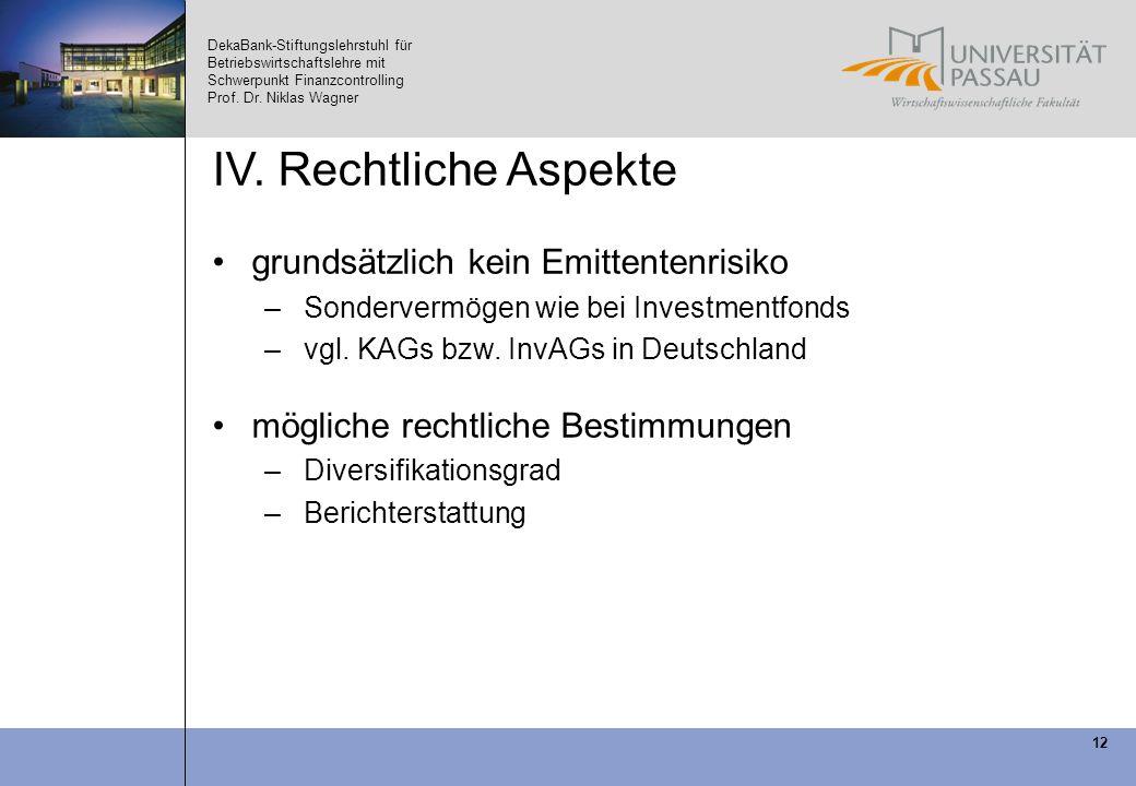 DekaBank-Stiftungslehrstuhl für Betriebswirtschaftslehre mit Schwerpunkt Finanzcontrolling Prof. Dr. Niklas Wagner 12 IV. Rechtliche Aspekte grundsätz