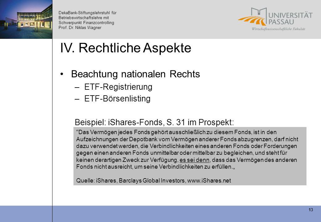 DekaBank-Stiftungslehrstuhl für Betriebswirtschaftslehre mit Schwerpunkt Finanzcontrolling Prof. Dr. Niklas Wagner 13 IV. Rechtliche Aspekte Beachtung