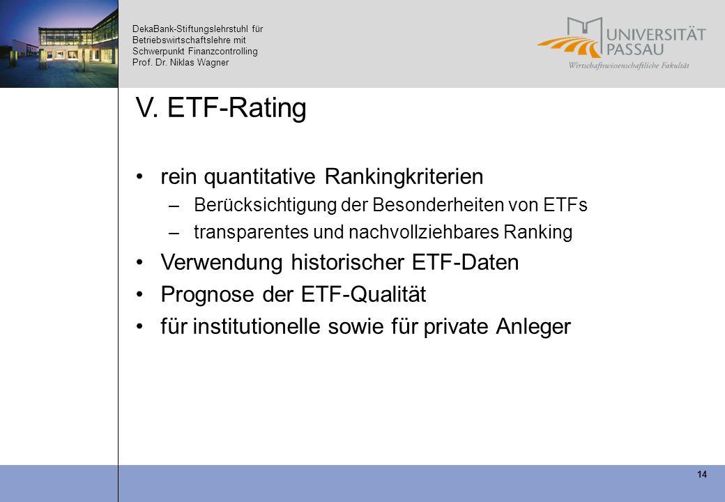 DekaBank-Stiftungslehrstuhl für Betriebswirtschaftslehre mit Schwerpunkt Finanzcontrolling Prof. Dr. Niklas Wagner 14 V. ETF-Rating rein quantitative