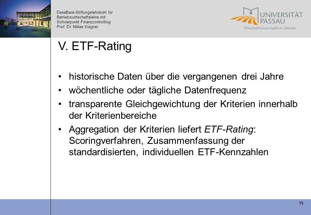DekaBank-Stiftungslehrstuhl für Betriebswirtschaftslehre mit Schwerpunkt Finanzcontrolling Prof. Dr. Niklas Wagner 15 V. ETF-Rating historische Daten