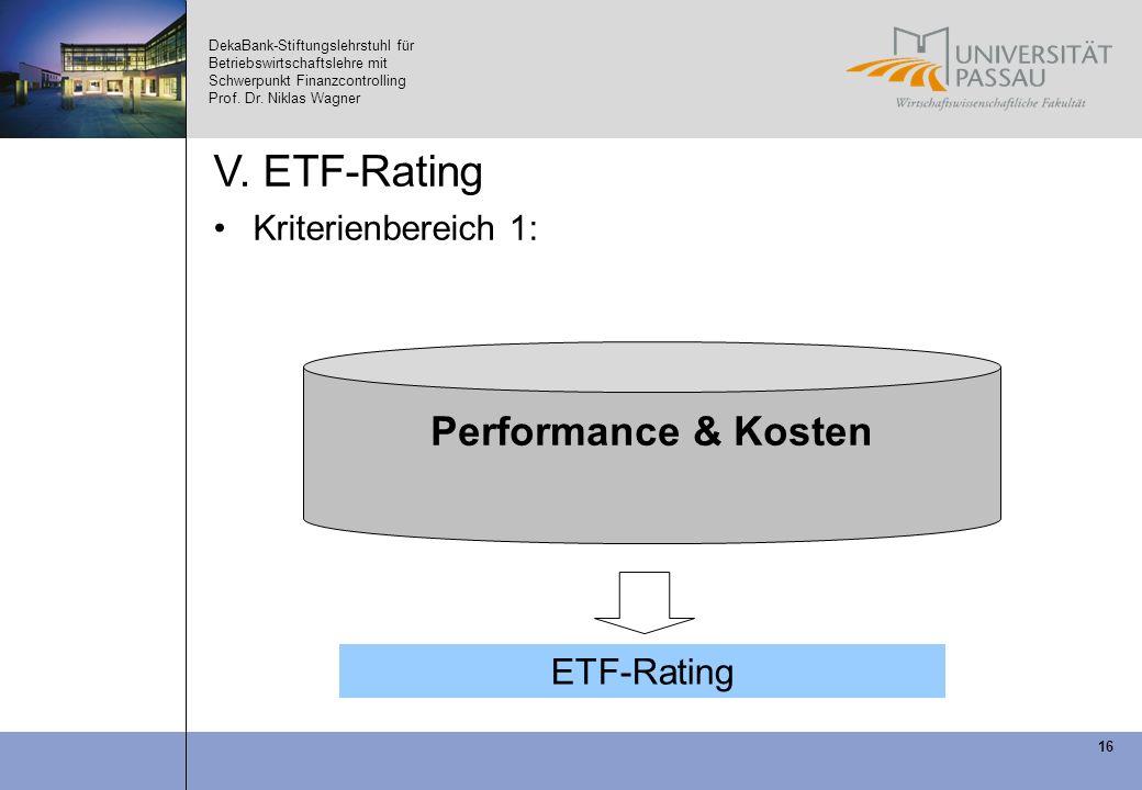 DekaBank-Stiftungslehrstuhl für Betriebswirtschaftslehre mit Schwerpunkt Finanzcontrolling Prof. Dr. Niklas Wagner 16 V. ETF-Rating Kriterienbereich 1